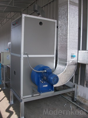 Dehumidifier: Industry